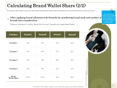 Percentage Share Customer Expenditure Calculating Brand Wallet Share Several Ideas PDF