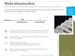 Percentage Share Customer Expenditure Wallet Allocation Rule Pictures PDF