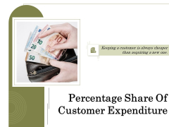 Percentage Share Of Customer Expenditure Ppt PowerPoint Presentation Complete Deck With Slides