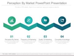 Perception By Market Powerpoint Presentation