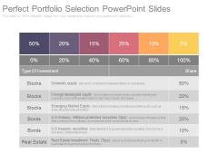 Perfect Portfolio Selection Powerpoint Slides