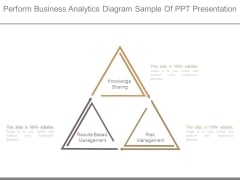 Perform Business Analytics Diagram Sample Of Ppt Presentation