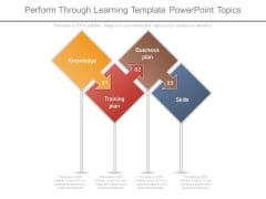Perform Through Learning Template Powerpoint Topics