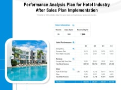 Performance Analysis Plan For Hotel Industry After Sales Plan Implementation Ppt PowerPoint Presentation Gallery Samples PDF