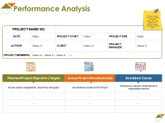 Performance Analysis Ppt PowerPoint Presentation Gallery Inspiration