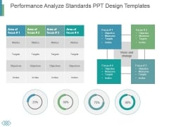 Performance Analyze Standards Ppt Design Templates