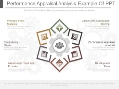 Performance Appraisal Analysis Example Of Ppt