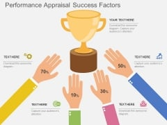 Performance Appraisal Success Factors Powerpoint Template