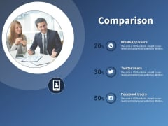 Performance Assessment And Sales Initiative Report Comparison Ppt Infographics Designs PDF