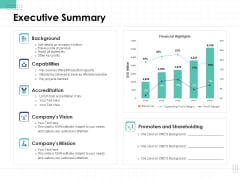 Performance Assessment Executive Summary Ppt Show Ideas PDF
