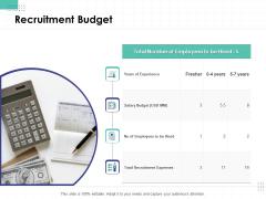 Performance Assessment Recruitment Budget Ppt File Clipart PDF