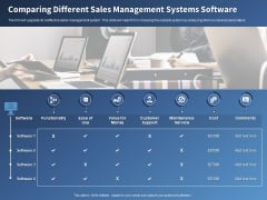 Performance Assessment Sales Initiative Report Comparing Different Sales Management Systems Software Designs