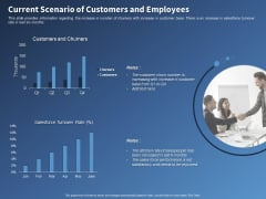 Performance Assessment Sales Initiative Report Current Scenario Of Customers And Employees Download