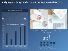 Performance Assessment Sales Initiative Report Daily Reports Analysis Of Various Sales Representatives Sales Icons