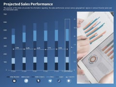Performance Assessment Sales Initiative Report Projected Sales Performance Ppt Summary Show PDF
