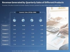 Performance Assessment Sales Initiative Report Revenue Generated By Quarterly Sales Of Different Products Diagrams