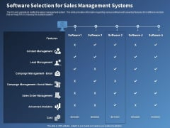 Performance Assessment Sales Initiative Report Software Selection For Sales Management Systems Download