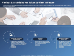 Performance Assessment Sales Initiative Report Various Sales Initiatives Taken By Firm In Future Inspiration