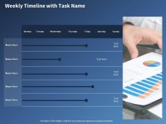 Performance Assessment Sales Initiative Report Weekly Timeline With Task Name Ppt Professional Templates PDF