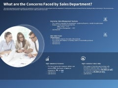 Performance Assessment Sales Initiative Report What Are The Concerns Faced By Sales Department Designs