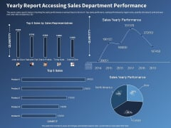 Performance Assessment Sales Initiative Report Yearly Report Accessing Sales Department Performance Graphics