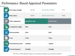 Performance Based Appraisal Parameters Ppt PowerPoint Presentation Outline Examples