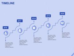 Performance Based Marketing Proposal Timeline Ppt Ideas Inspiration PDF