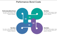 Performance Bond Costs Ppt PowerPoint Presentation Gallery Guide Cpb