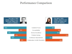 Performance Comparison Ppt PowerPoint Presentation Sample
