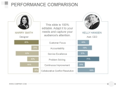 Performance Comparison Ppt PowerPoint Presentation Samples