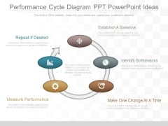 Performance Cycle Diagram Ppt Powerpoint Ideas