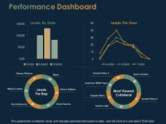 Performance Dashboard Marketing Ppt PowerPoint Presentation Show Microsoft