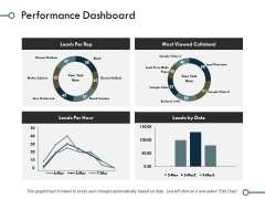 Performance Dashboard Ppt PowerPoint Presentation Model Graphics Example