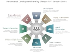 Performance Development Planning Example Ppt Samples Slides