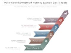 Performance Development Planning Example Slide Template