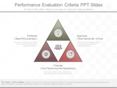 Performance Evaluation Criteria Ppt Slides