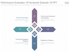 Performance Evaluation Of Horizontal Example Of Ppt