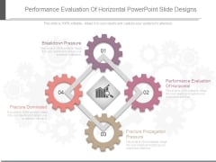 Performance Evaluation Of Horizontal Powerpoint Slide Designs