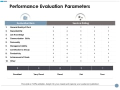 Performance Evaluation Parameters Ppt PowerPoint Presentation Gallery Design Ideas