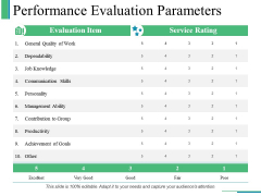 Performance Evaluation Parameters Ppt PowerPoint Presentation Gallery Layout