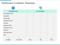 Performance Evaluation Parameters Ppt PowerPoint Presentation Ideas Inspiration