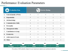 Performance Evaluation Parameters Ppt PowerPoint Presentation Outline Background Image