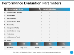 Performance Evaluation Parameters Ppt PowerPoint Presentation Styles Layout