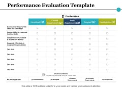 Performance Evaluation Ppt PowerPoint Presentation Visual Aids Backgrounds