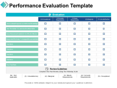 Performance Evaluation Review Guidelines Ppt PowerPoint Presentation Gallery Graphic Images