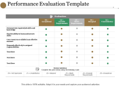 Performance Evaluation Template Ppt PowerPoint Presentation Samples