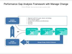Performance Gap Analysis Framework With Manage Change Ppt Powerpoint Presentation Infographics Design Inspiration Pdf