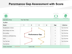 Performance Gap Assessment With Score Ppt PowerPoint Presentation Icon Inspiration PDF