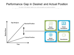 Performance Gap In Desired And Actual Position Ppt Powerpoint Presentation Professional Ideas Pdf