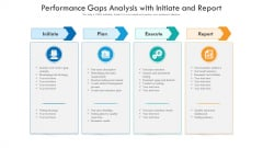 Performance Gaps Analysis With Initiate And Report Ppt PowerPoint Presentation Gallery Ideas PDF
